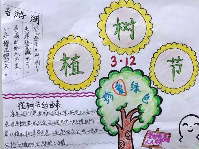 植树节手抄报内容 植树节手抄报内容文字
